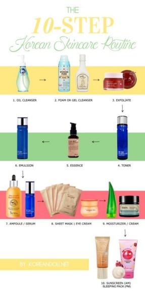 cliomakeup-beauty-routine-coreana-2-10-passi-512x1024
